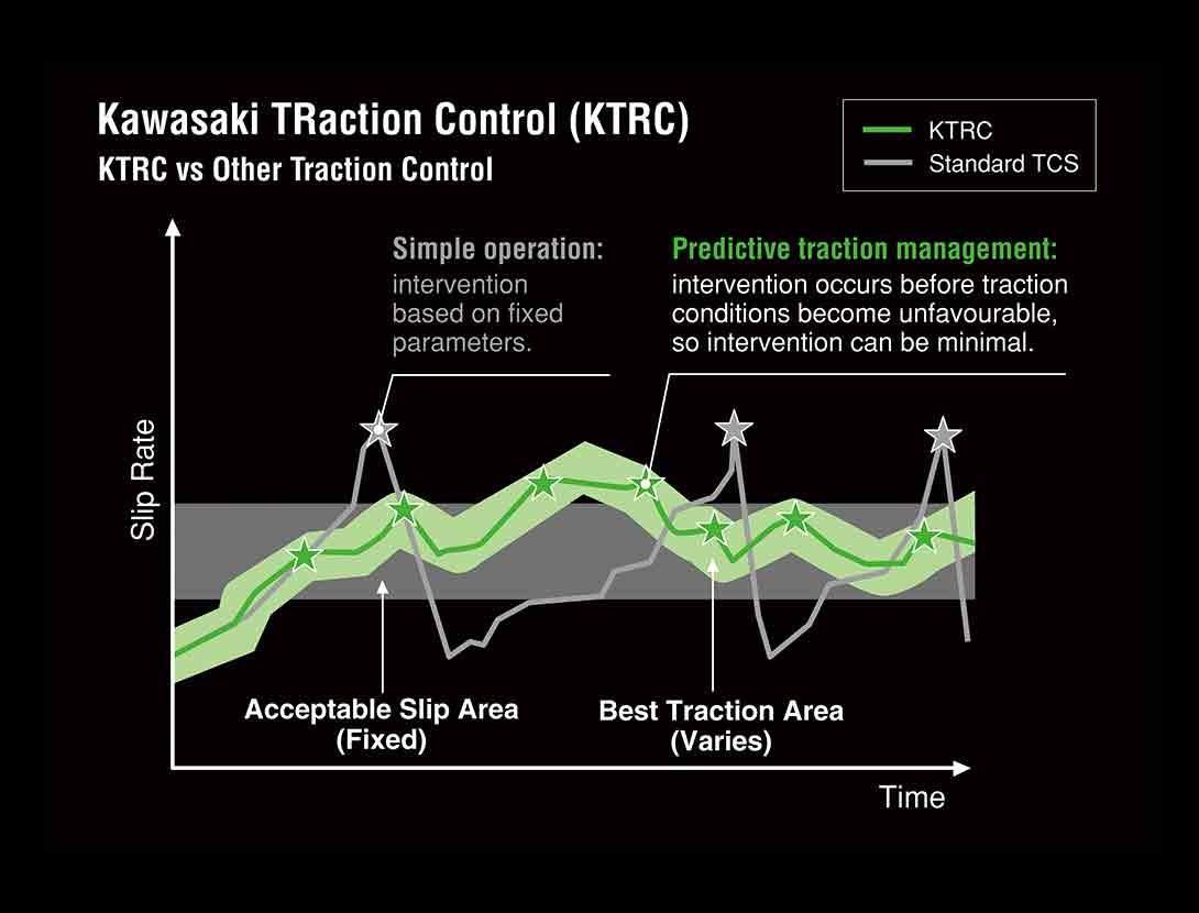KawasakiTRactionControlMode_KTRC_2@2x.jpg