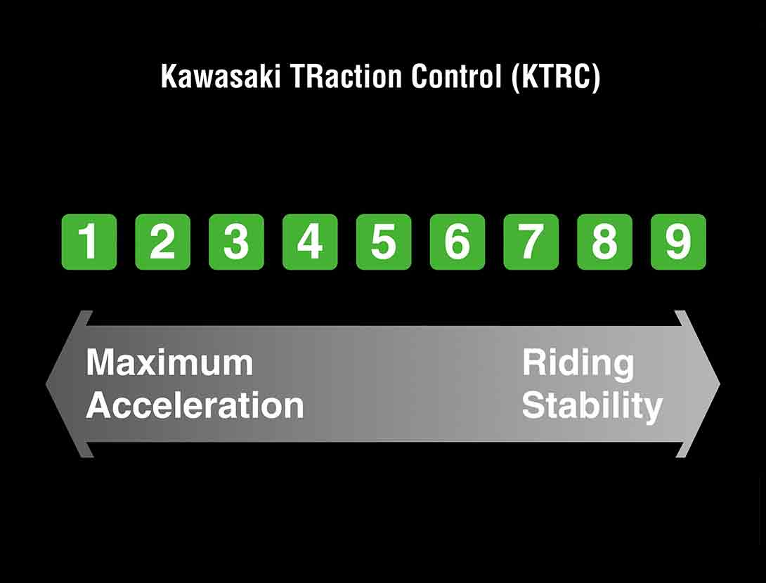 KTRC (KAWASAKI TRACTION CONTROL) (1-MODE)