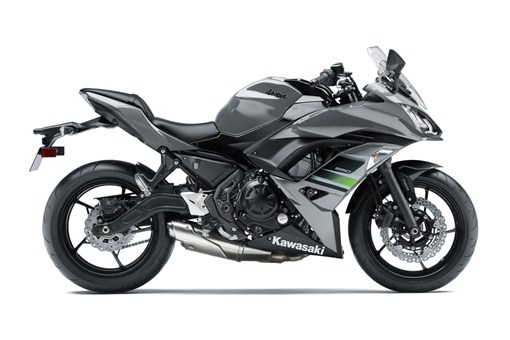 Ninja 650 ABS